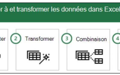 La Business intelligence avec Excel : Power Query et Power Pivot